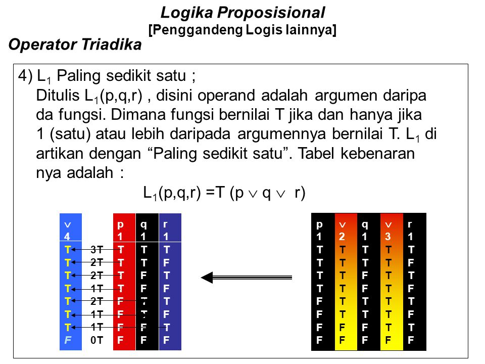 Logika Proposisional [Penggandeng Logis lainnya]